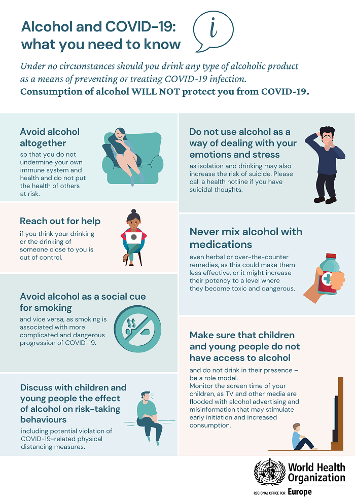 WHO Infographic on Alcohol Use and COVID19