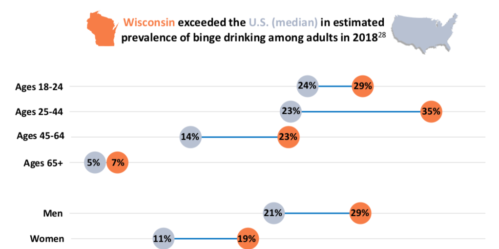 Binge Drinking in WI image