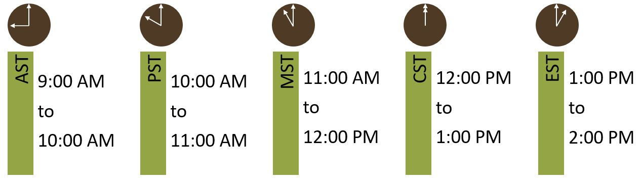 Graphic for time zones