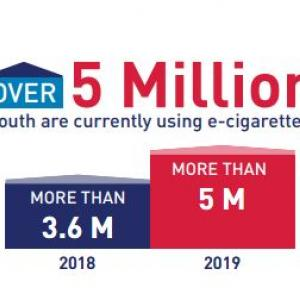 2019 Youth Tobacco Survey